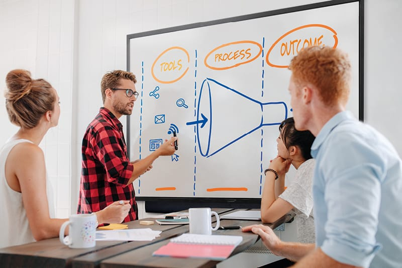 interaktiv whiteboard